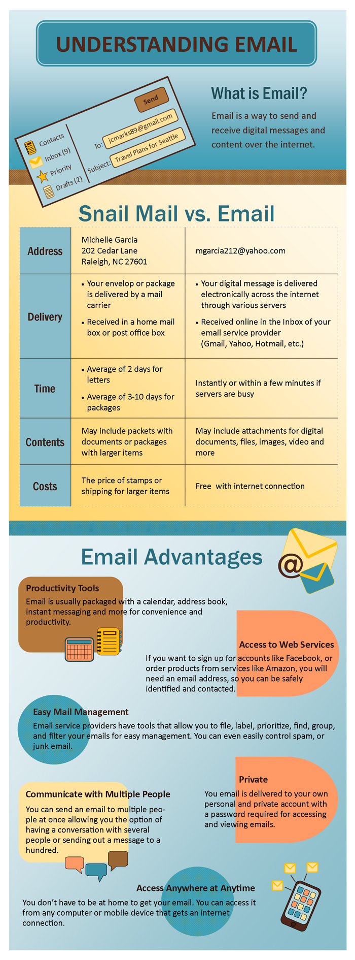 Email 101: Introduction to Email